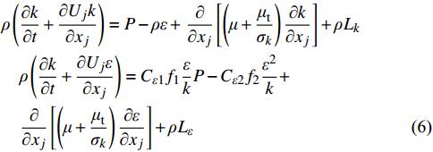 Numerical Analysis of the Behavior of A New Aeronautical